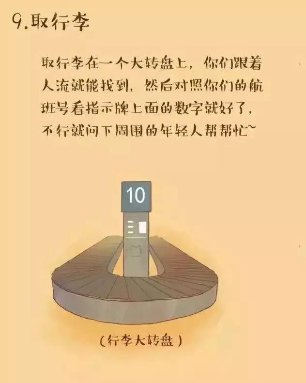 过海关过安检9
