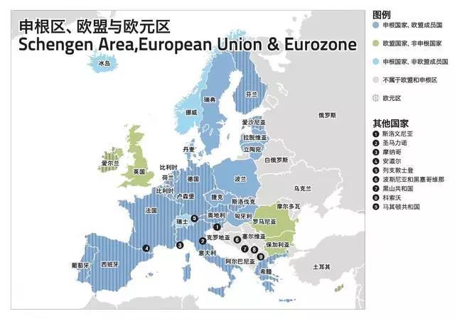 申根区,欧盟,欧元区的区别