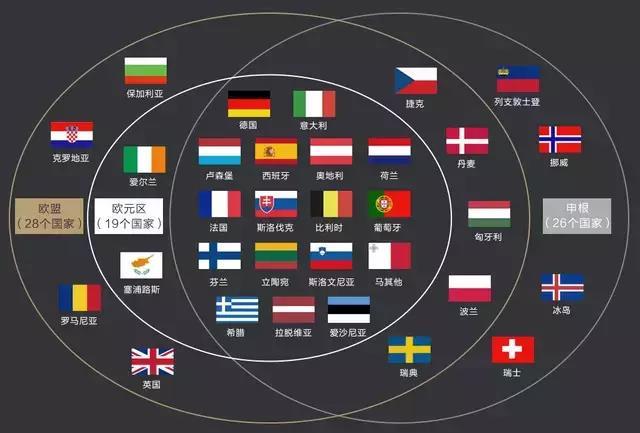 欧洲攻略图