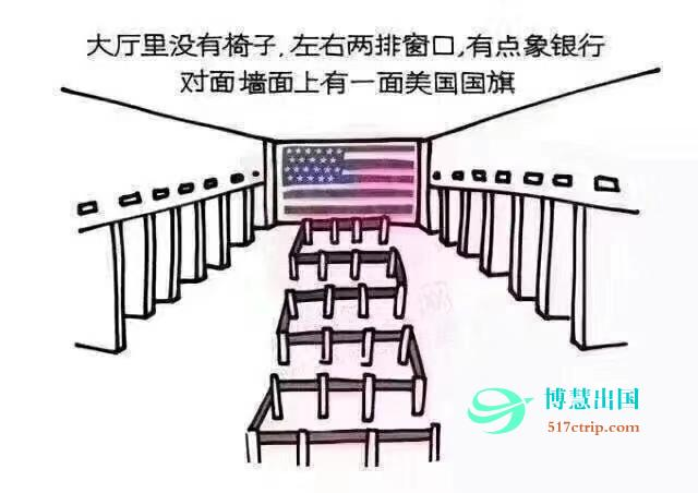 只看图片不看文字:详细美国领事馆面签流程