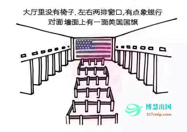 美国签证面签流程6