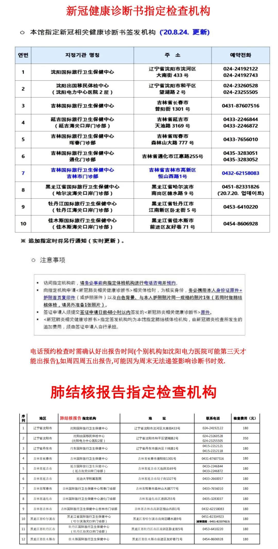 肺结核检测报告+新冠肺炎诊断书,领馆指定检测机构名单
