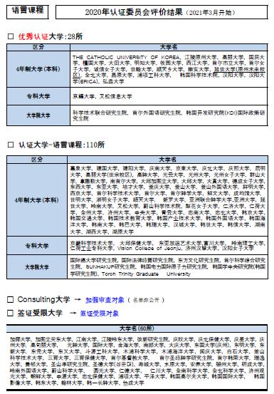 """021最新变化!韩国留学签证关于""""银行存款证明""""的最新要求"""""""